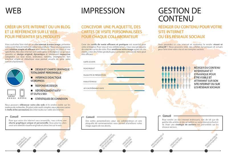 pixl-graphisme-print-plaquette-communication-2